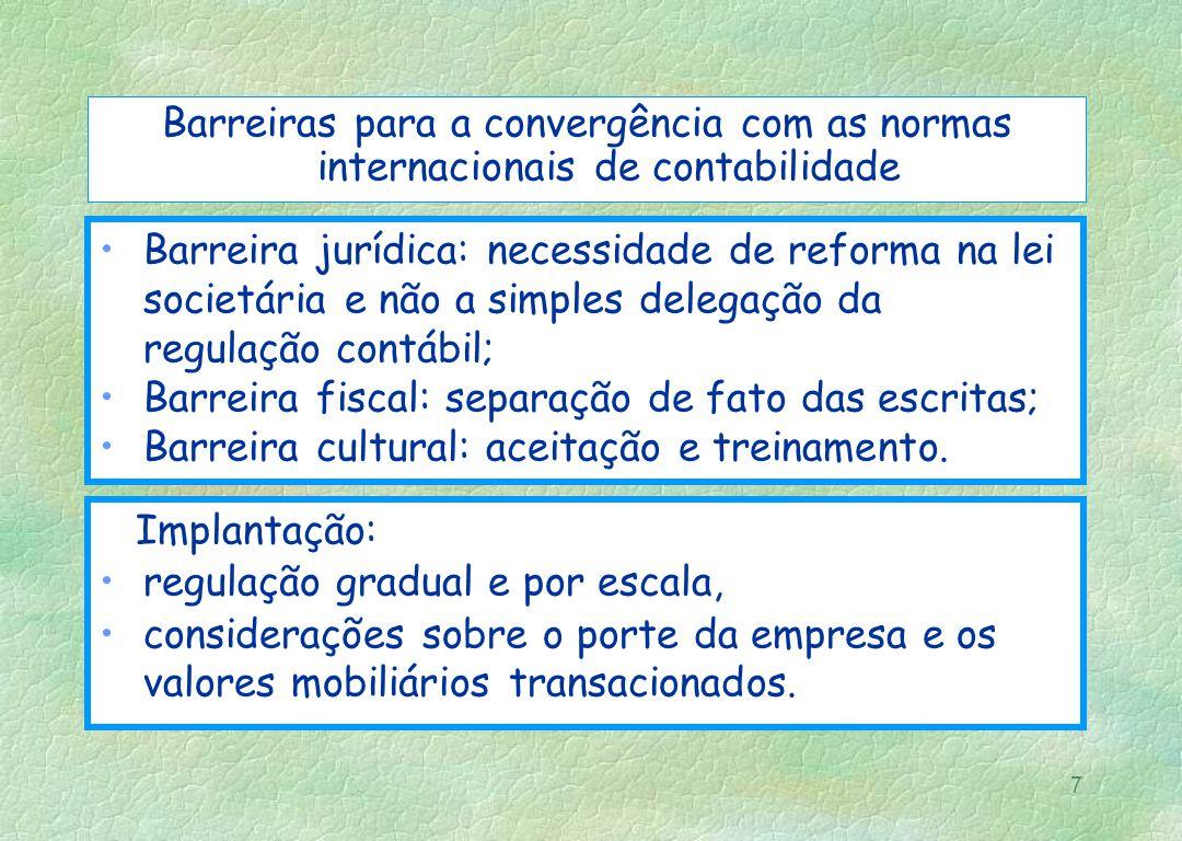 Barreira fiscal: separação de fato das escritas;
