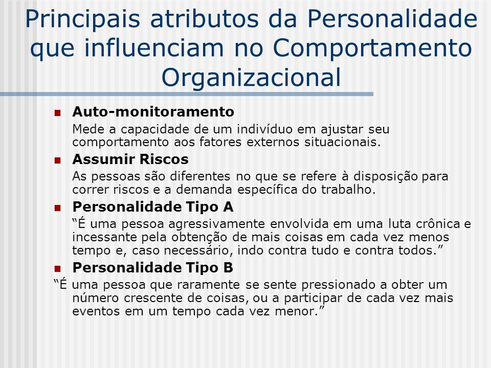 Principais atributos da Personalidade que influenciam no Comportamento Organizacional