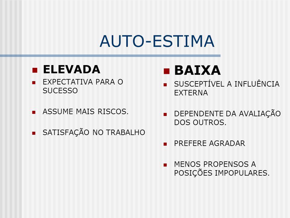 AUTO-ESTIMA BAIXA ELEVADA EXPECTATIVA PARA O SUCESSO