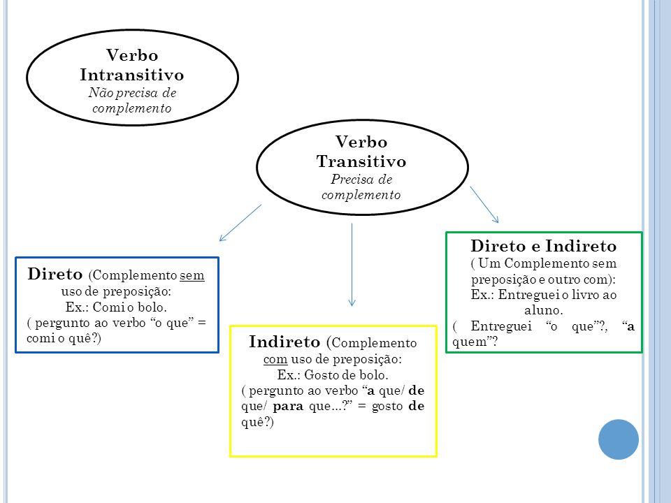 Verbo Intransitivo Verbo Transitivo