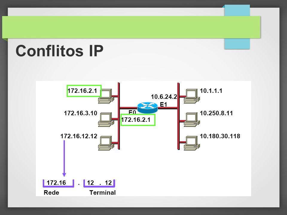 Conflitos IP 15