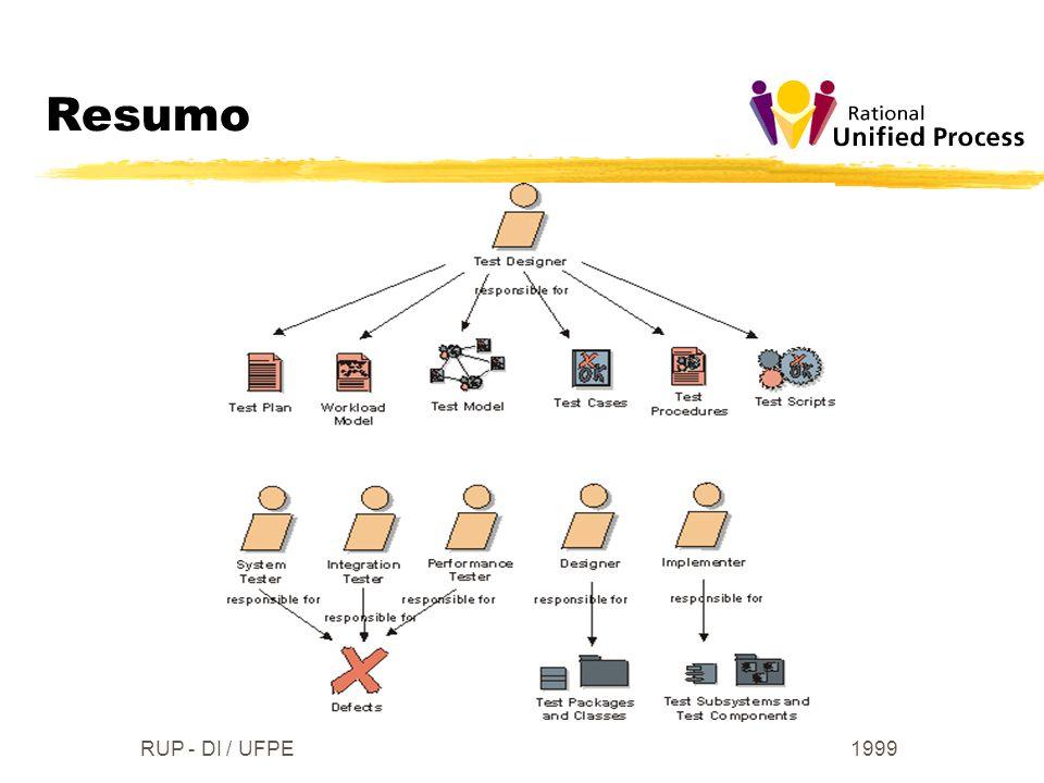 Resumo RUP - DI / UFPE 1999