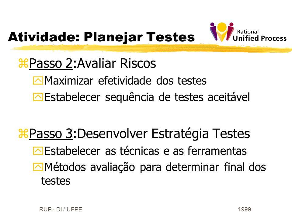 Atividade: Planejar Testes