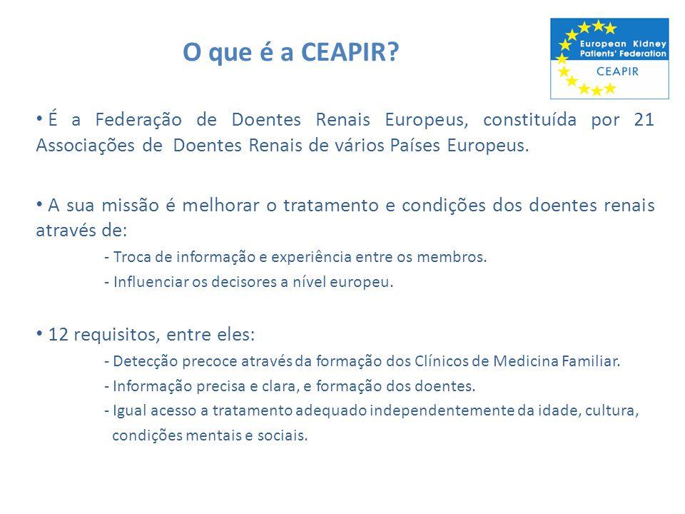 O que é a CEAPIR É a Federação de Doentes Renais Europeus, constituída por 21 Associações de Doentes Renais de vários Países Europeus.
