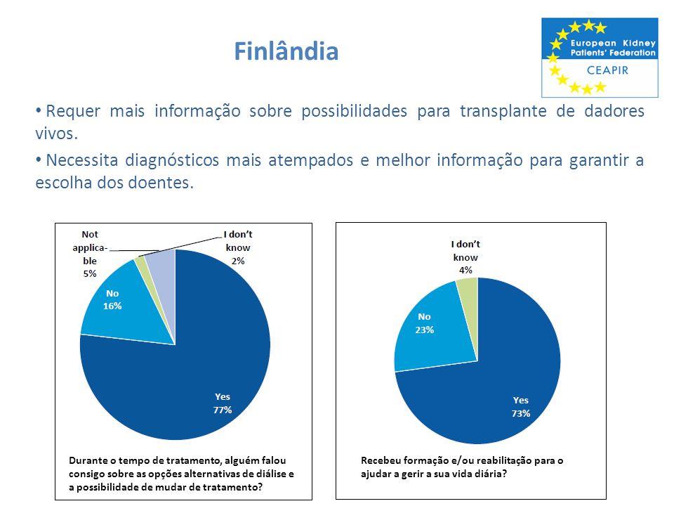 Finlândia Requer mais informação sobre possibilidades para transplante de dadores vivos.