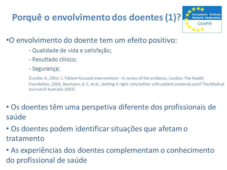 Porquê o envolvimento dos doentes (1)