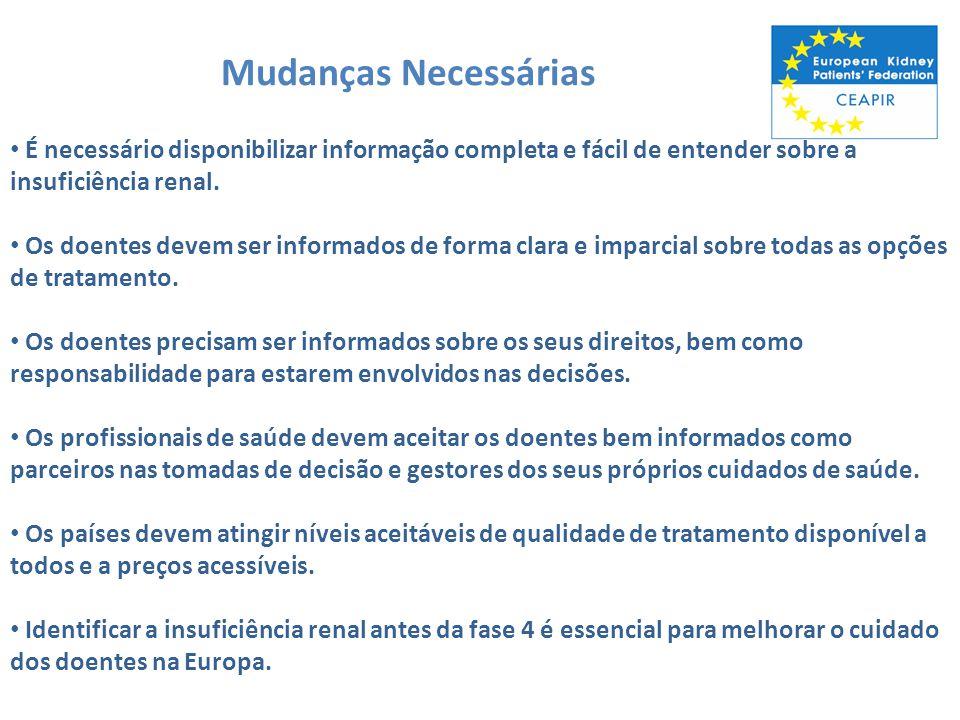 Mudanças Necessárias É necessário disponibilizar informação completa e fácil de entender sobre a insuficiência renal.