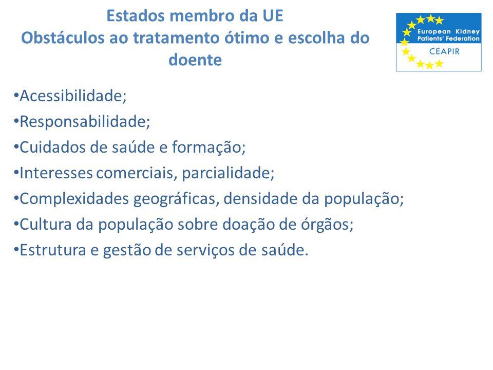 Estados membro da UE Obstáculos ao tratamento ótimo e escolha do doente