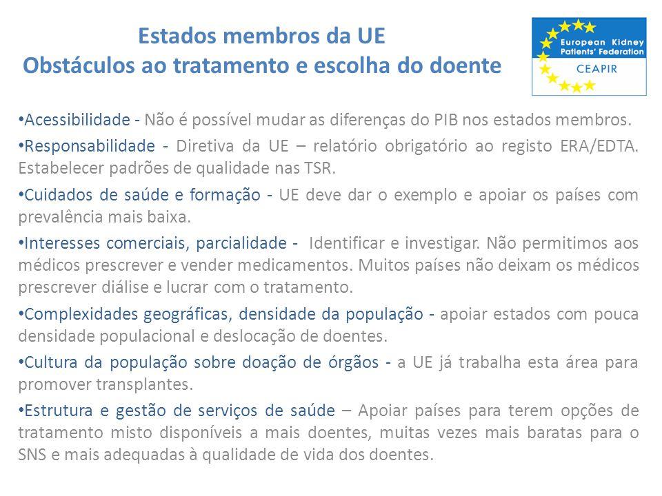 Estados membros da UE Obstáculos ao tratamento e escolha do doente