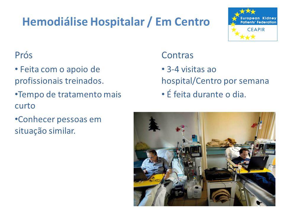 Hemodiálise Hospitalar / Em Centro