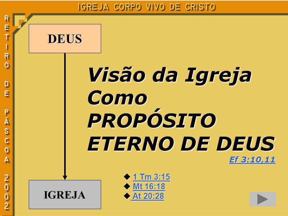 Visão da Igreja Como PROPÓSITO ETERNO DE DEUS DEUS IGREJA Ef 3:10,11