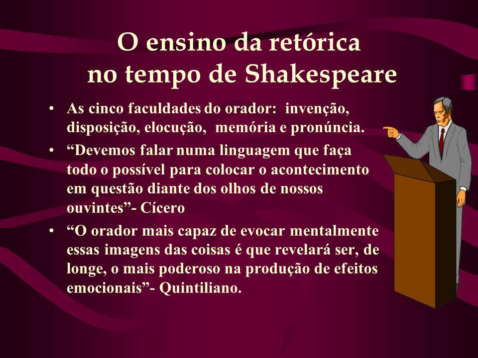O ensino da retórica no tempo de Shakespeare