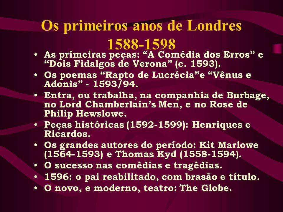 Os primeiros anos de Londres 1588-1598