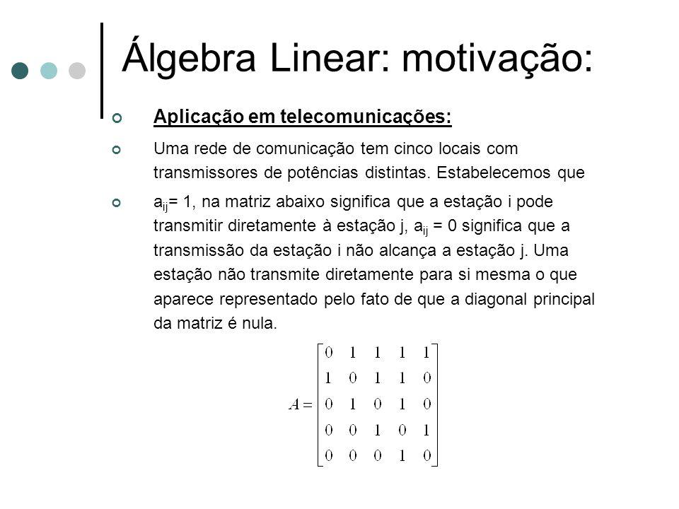 Álgebra Linear: motivação: