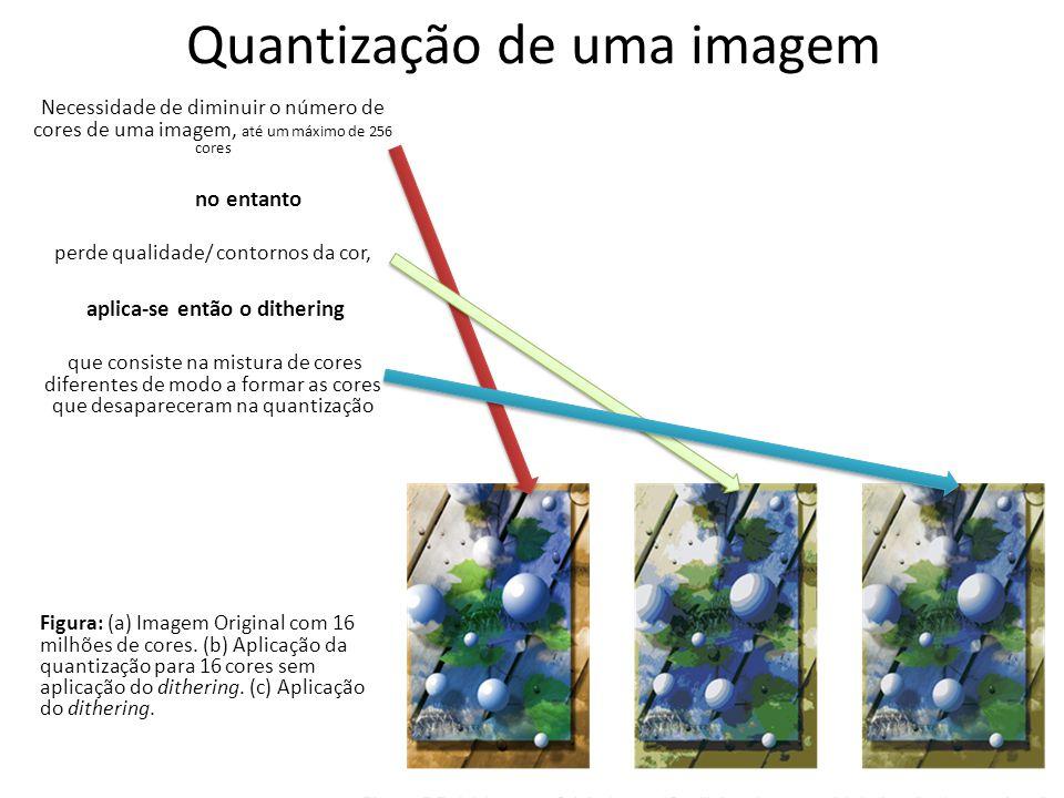 Quantização de uma imagem