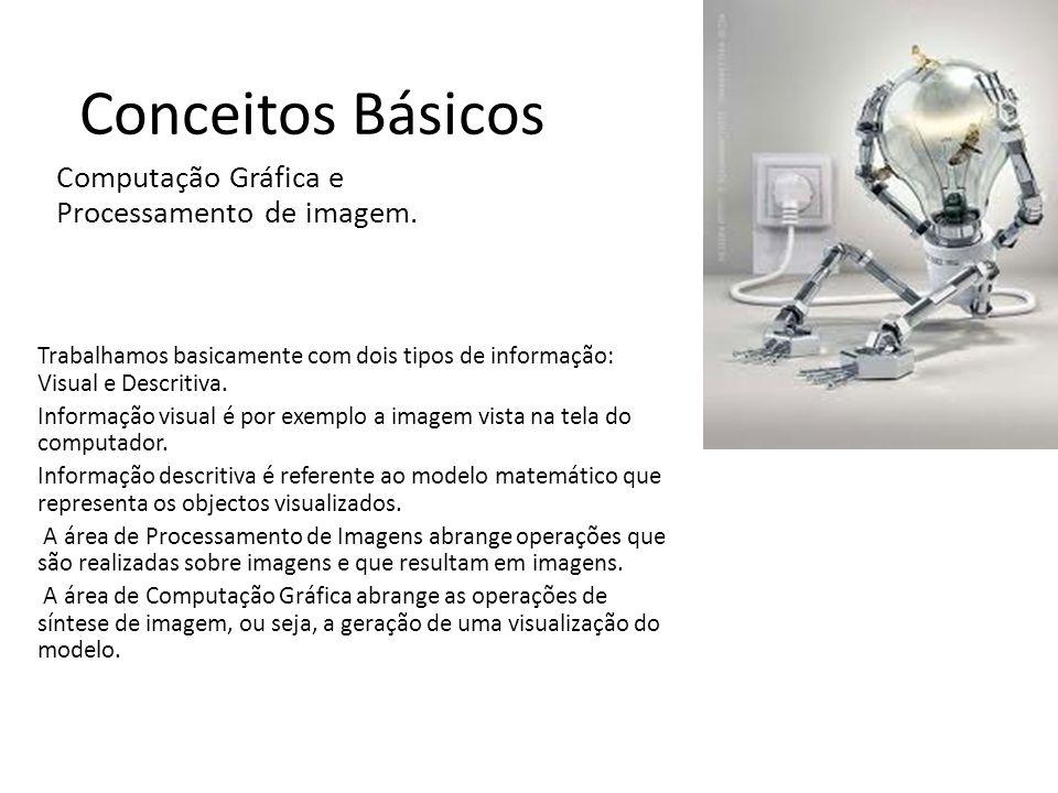 Conceitos Básicos Computação Gráfica e Processamento de imagem.
