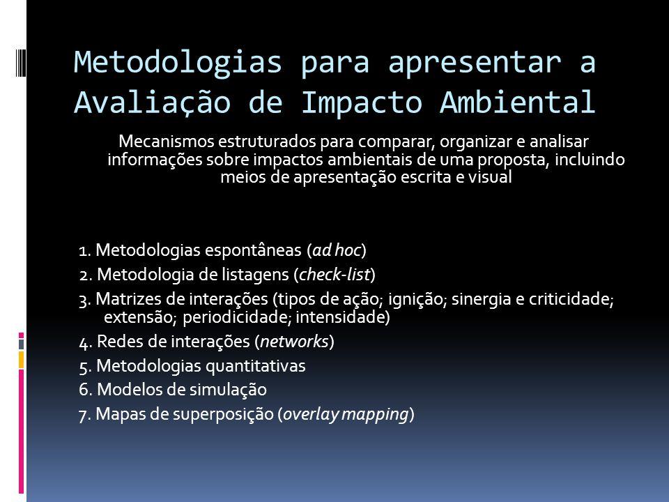 Metodologias para apresentar a Avaliação de Impacto Ambiental