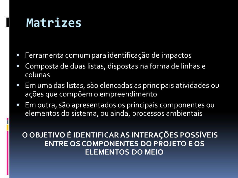 Matrizes Ferramenta comum para identificação de impactos