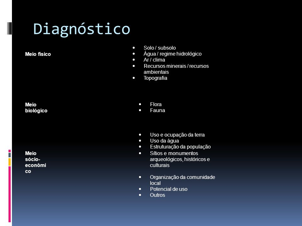 Diagnóstico Meio físico Solo / subsolo Água / regime hidrológico