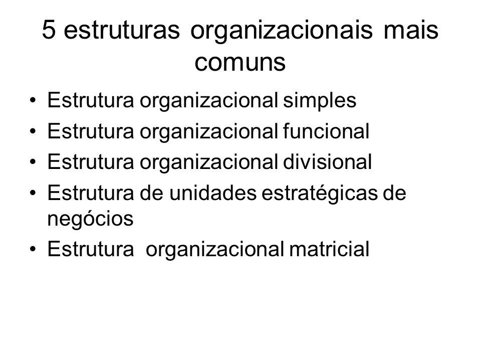 5 estruturas organizacionais mais comuns