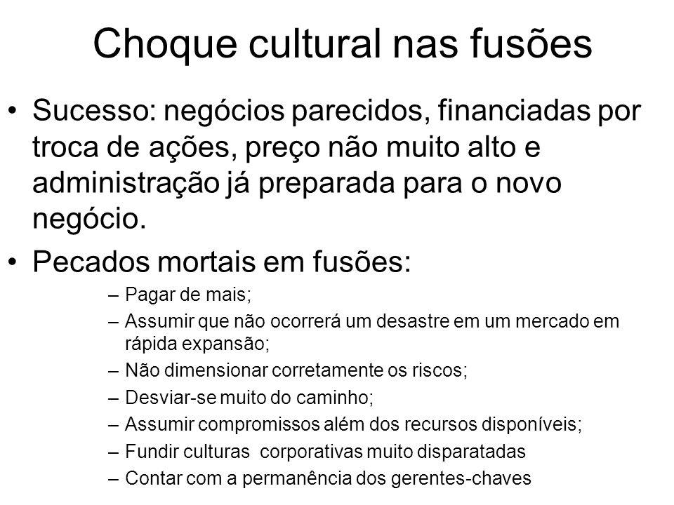 Choque cultural nas fusões