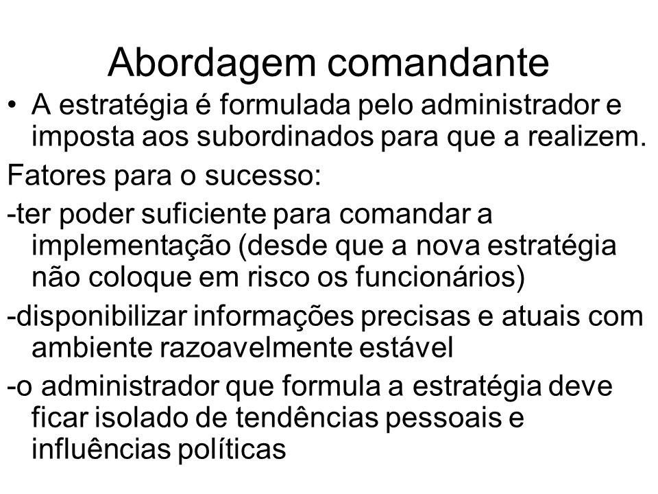 Abordagem comandante A estratégia é formulada pelo administrador e imposta aos subordinados para que a realizem.