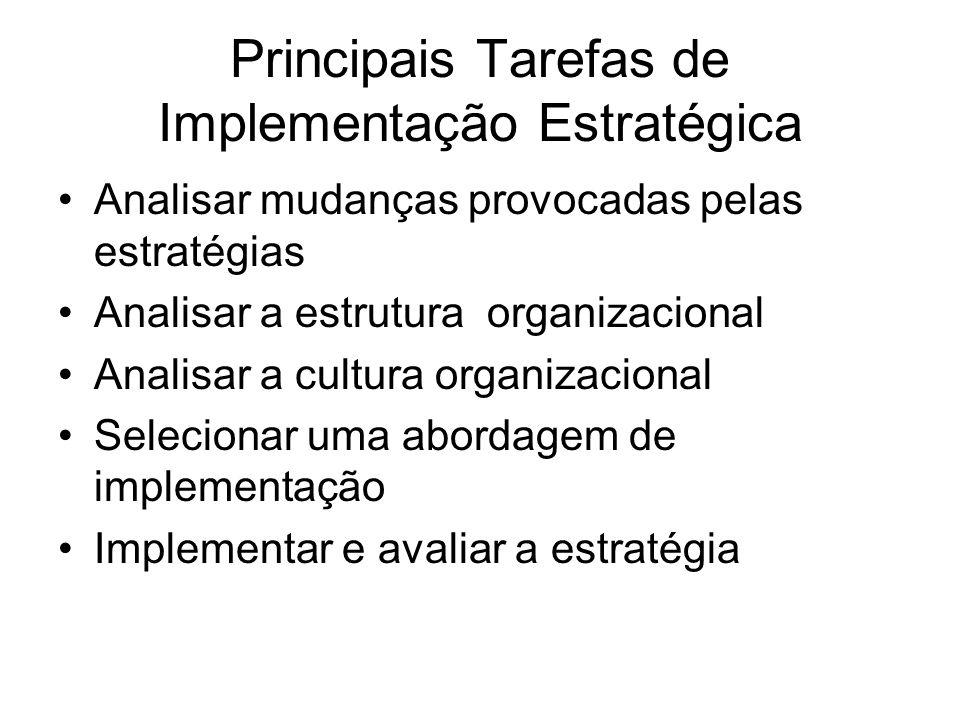 Principais Tarefas de Implementação Estratégica