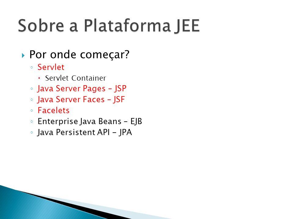 Sobre a Plataforma JEE Por onde começar Servlet