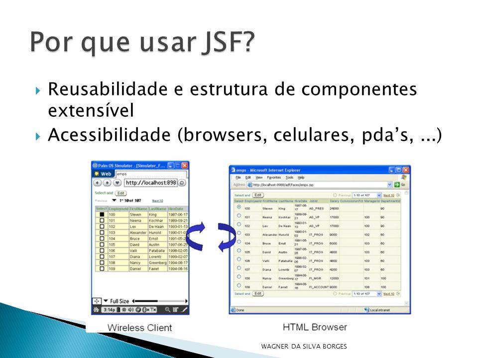 Por que usar JSF Reusabilidade e estrutura de componentes extensível