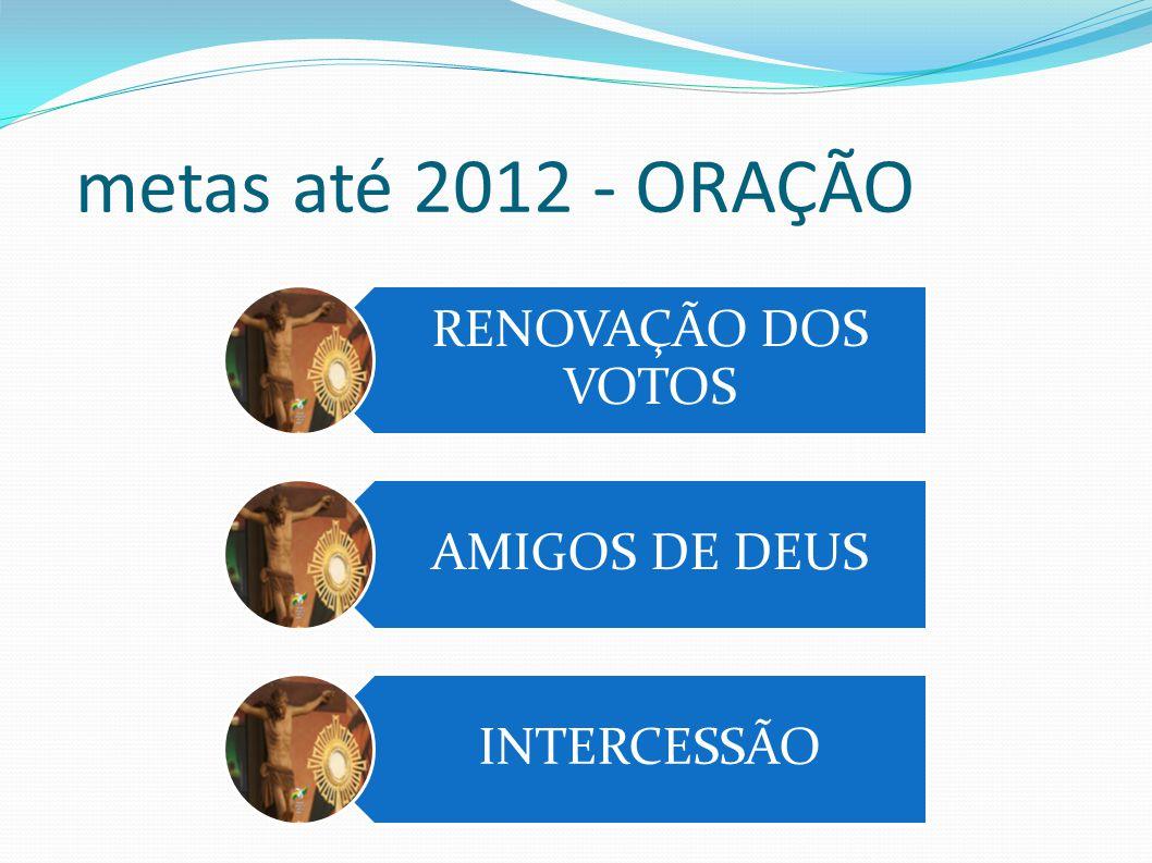 metas até 2012 - ORAÇÃO RENOVAÇÃO DOS VOTOS AMIGOS DE DEUS INTERCESSÃO