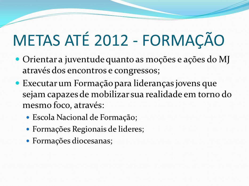 METAS ATÉ 2012 - FORMAÇÃO Orientar a juventude quanto as moções e ações do MJ através dos encontros e congressos;