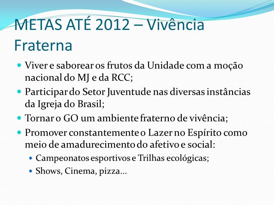 METAS ATÉ 2012 – Vivência Fraterna