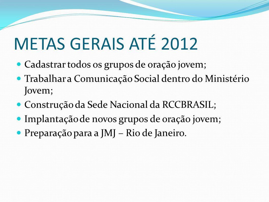 METAS GERAIS ATÉ 2012 Cadastrar todos os grupos de oração jovem;