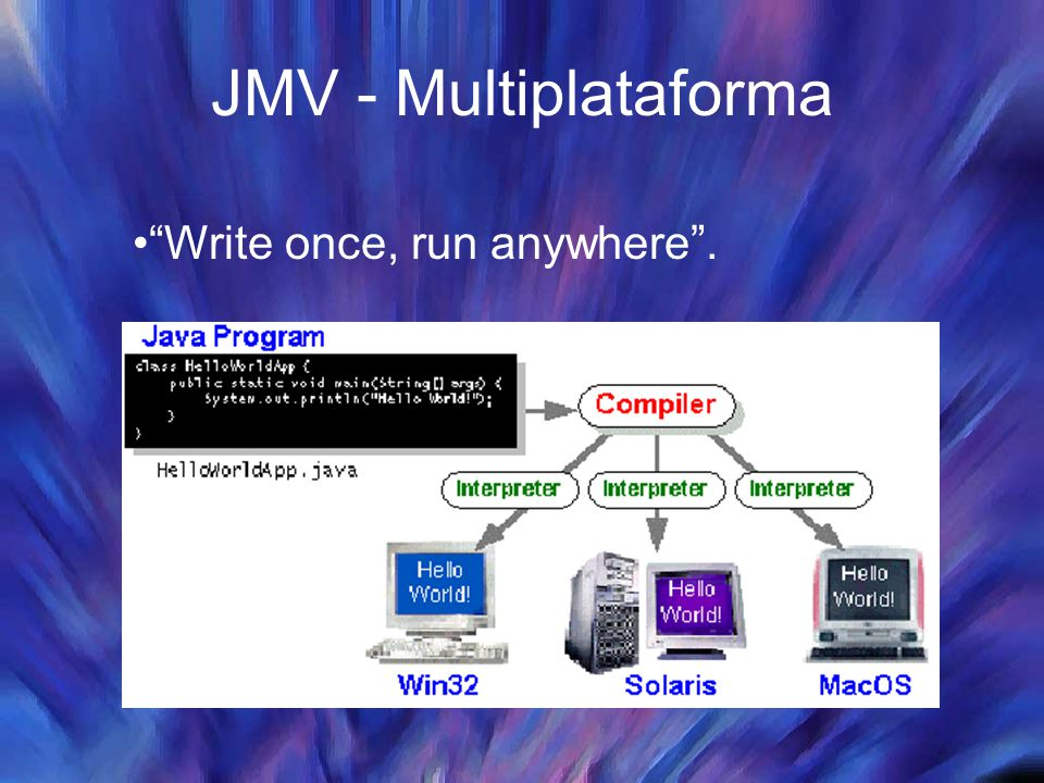 JMV - Multiplataforma Write once, run anywhere .