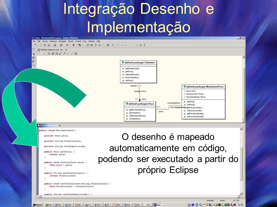 Integração Desenho e Implementação