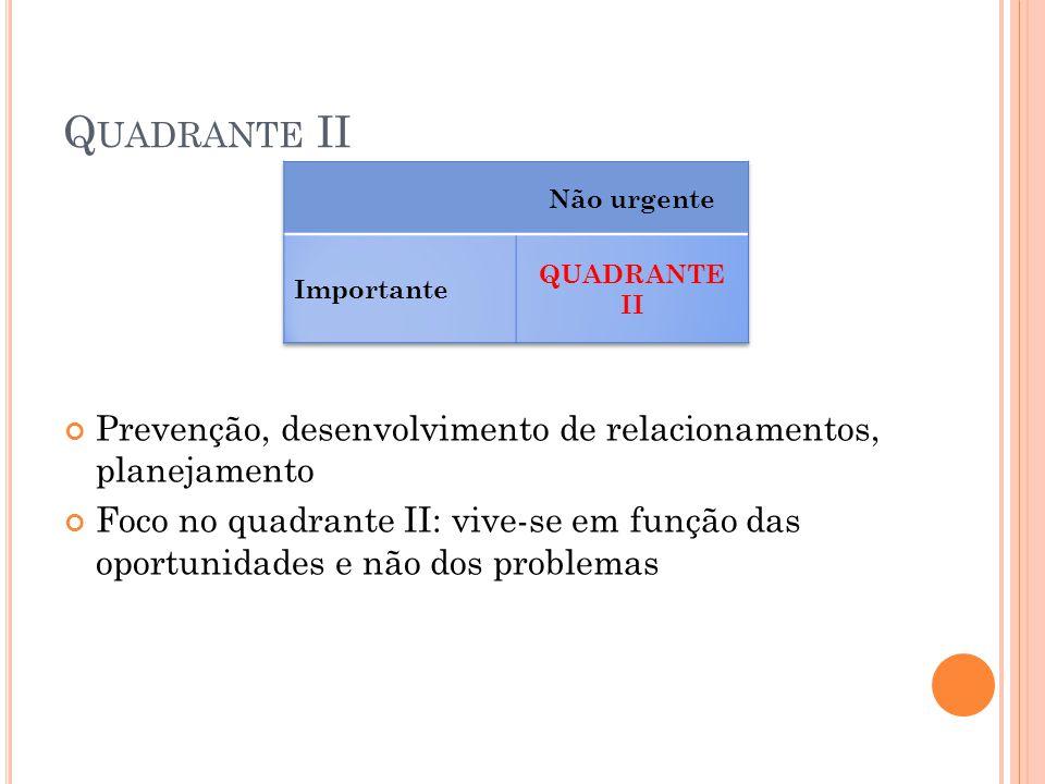 Quadrante II Não urgente. Importante. QUADRANTE II. Prevenção, desenvolvimento de relacionamentos, planejamento.