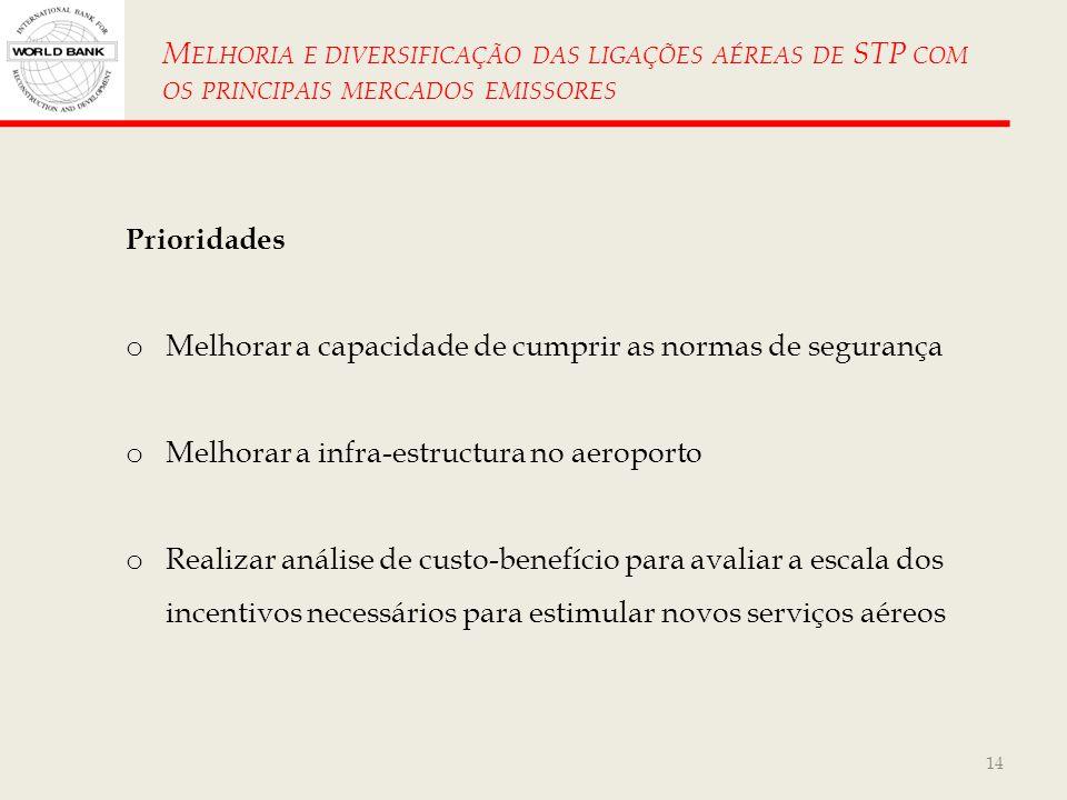 Melhoria e diversificação das ligações aéreas de STP com os principais mercados emissores