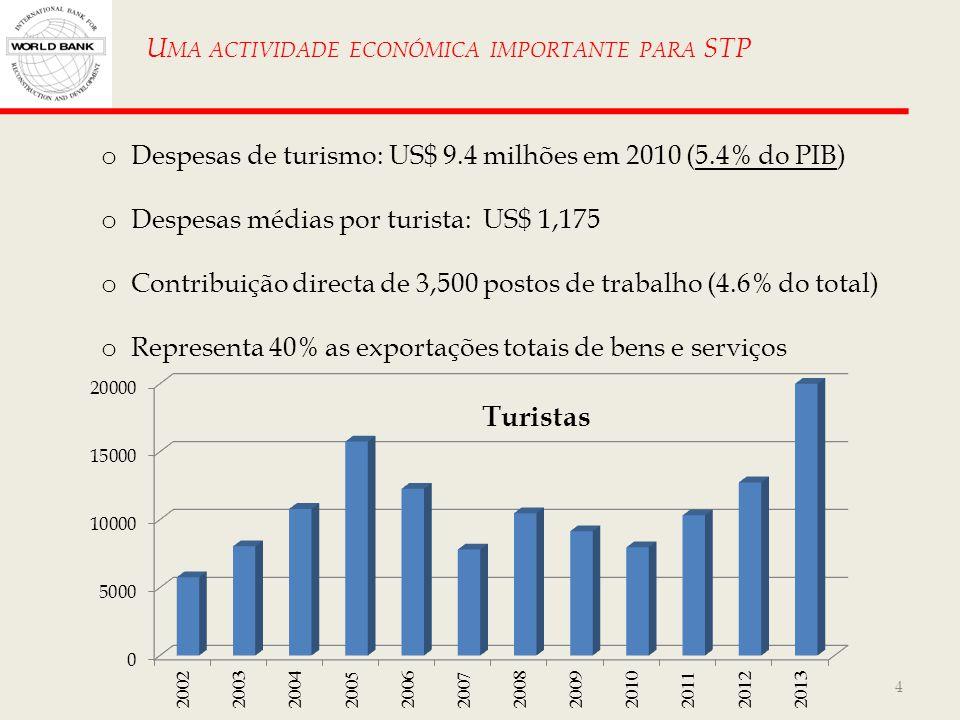 Uma actividade económica importante para STP