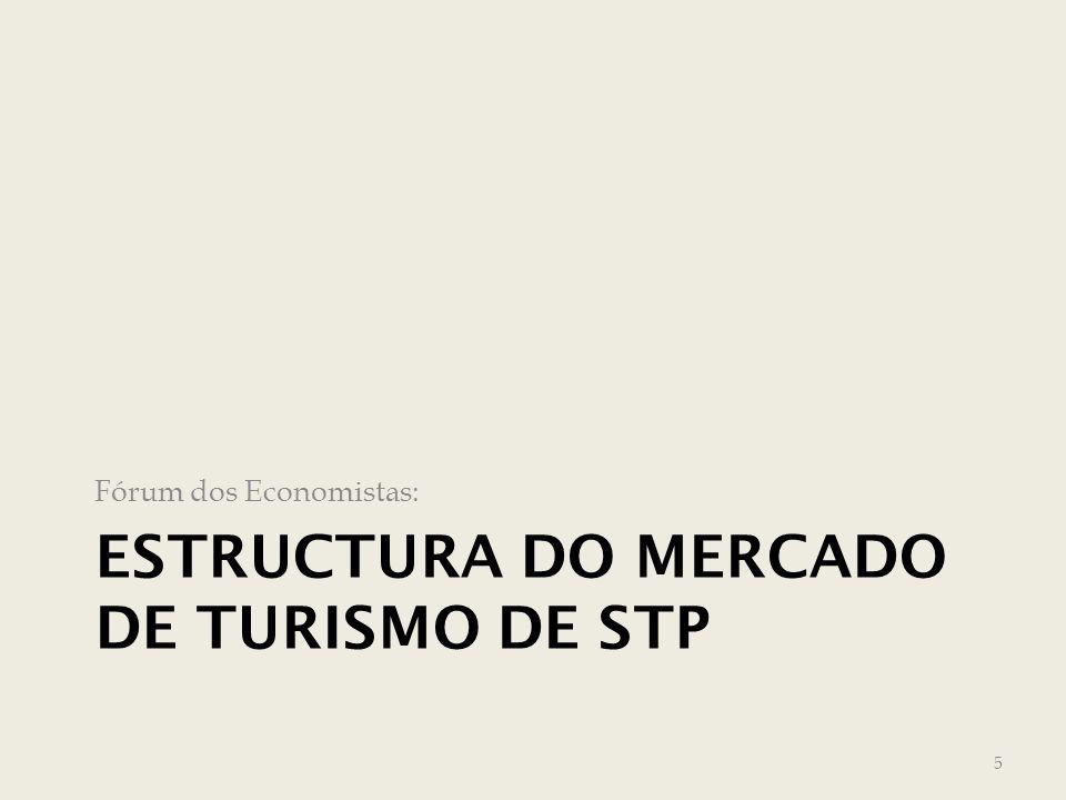 Estructura do Mercado de Turismo de STP