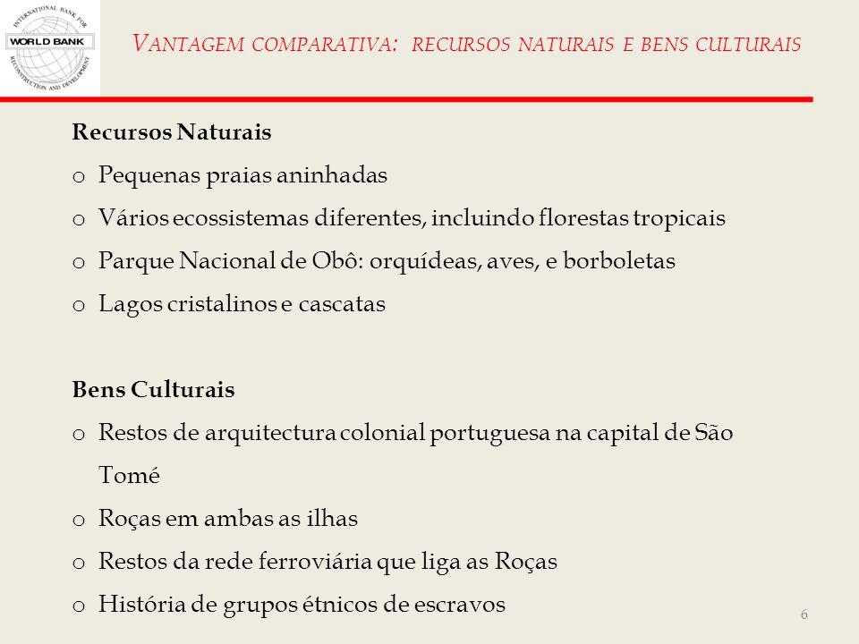 Vantagem comparativa: recursos naturais e bens culturais