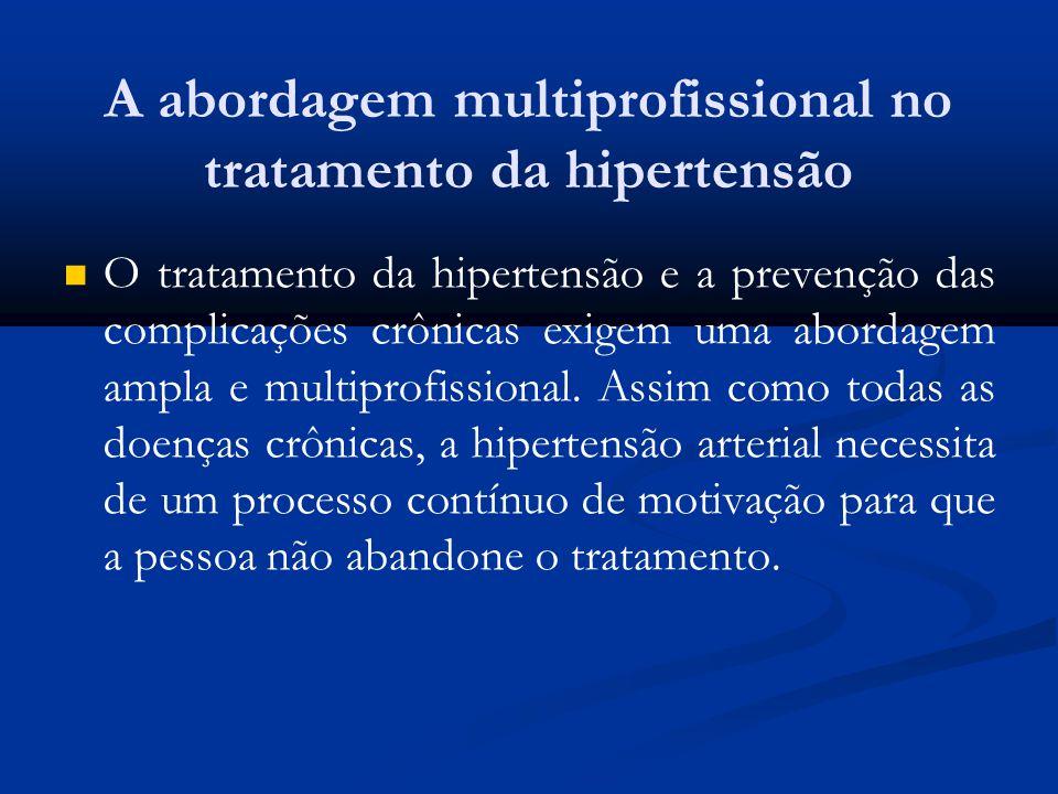 A abordagem multiprofissional no tratamento da hipertensão