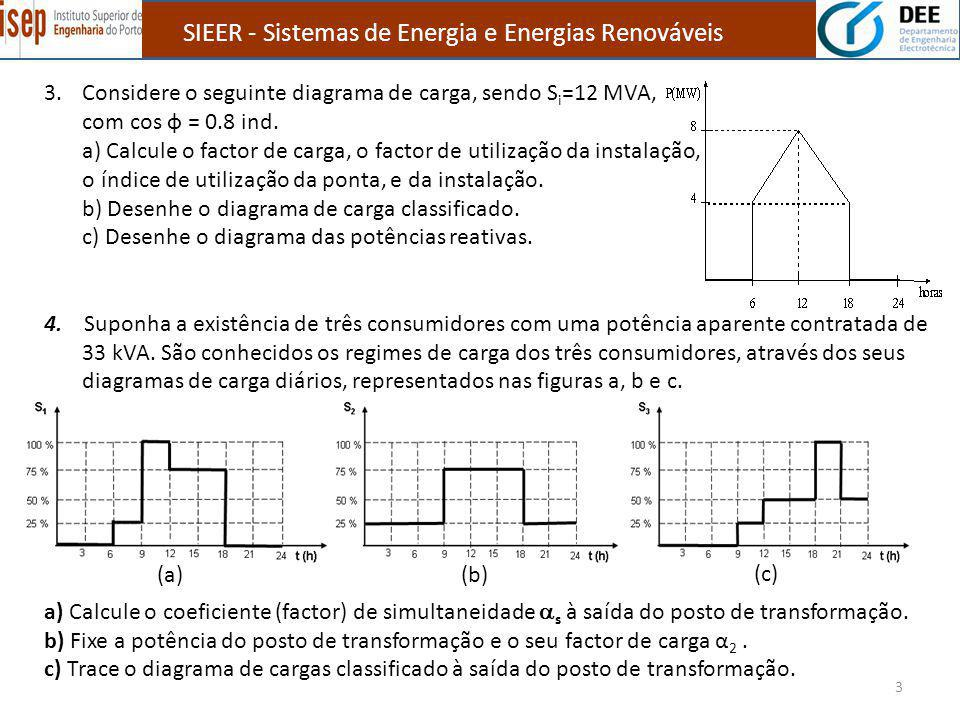 SIEER - Sistemas de Energia e Energias Renováveis