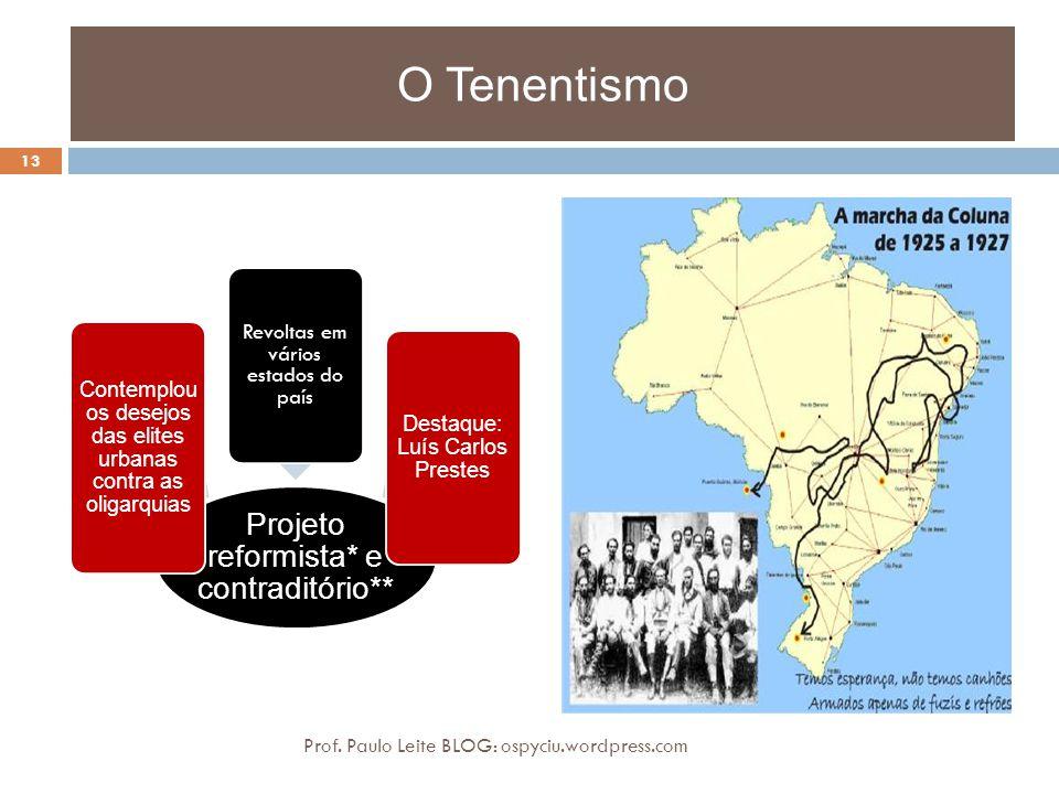 O Tenentismo Projeto reformista* e contraditório**
