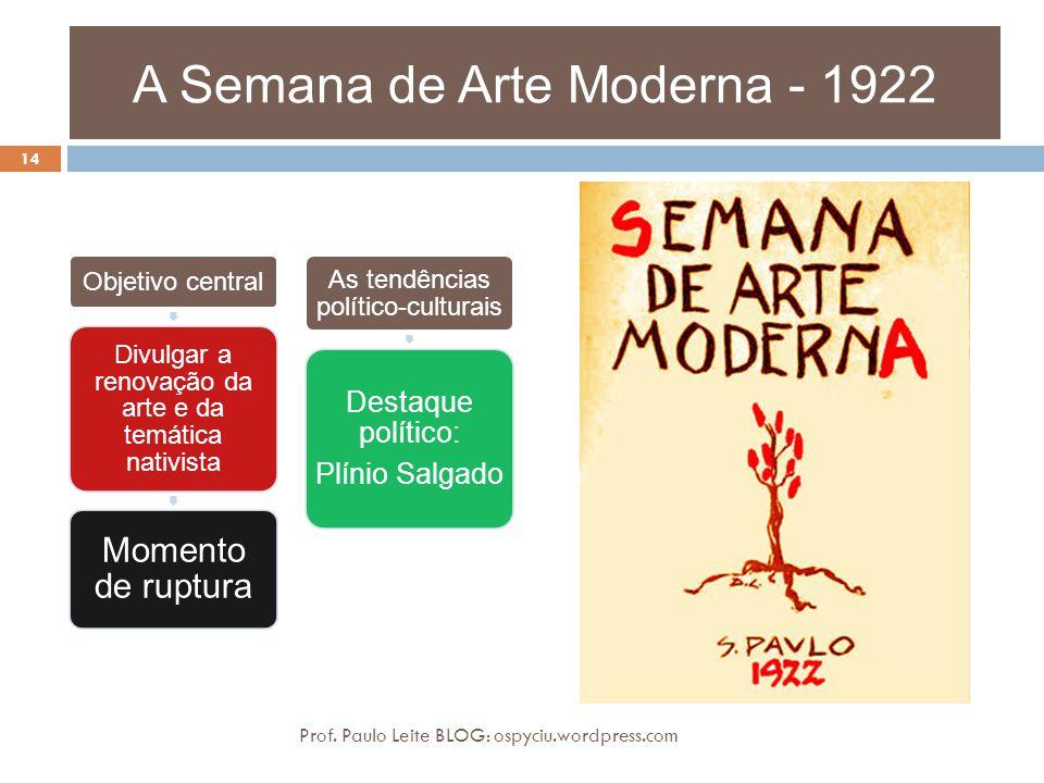 A Semana de Arte Moderna - 1922