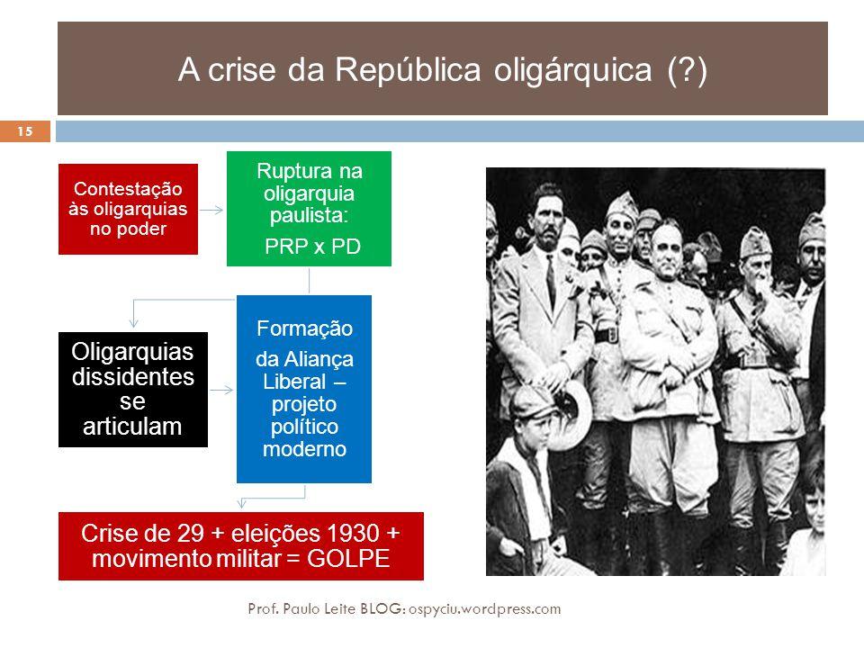 A crise da República oligárquica ( )