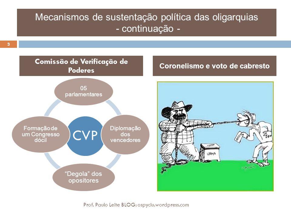 Mecanismos de sustentação política das oligarquias - continuação -