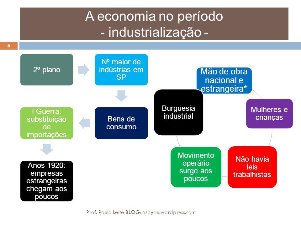 A economia no período - industrialização -