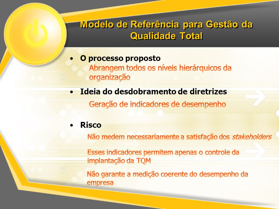 Modelo de Referência para Gestão da Qualidade Total