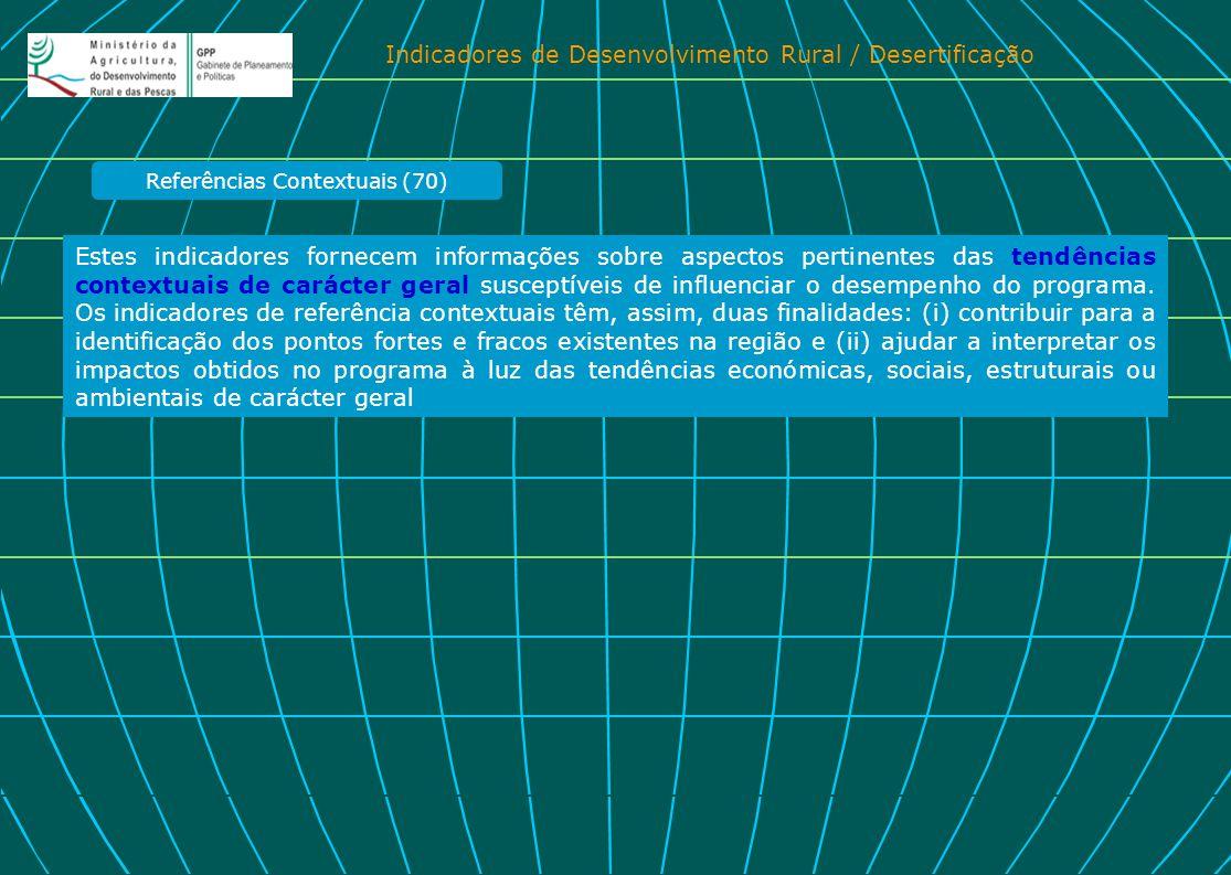 Referências Contextuais (70)