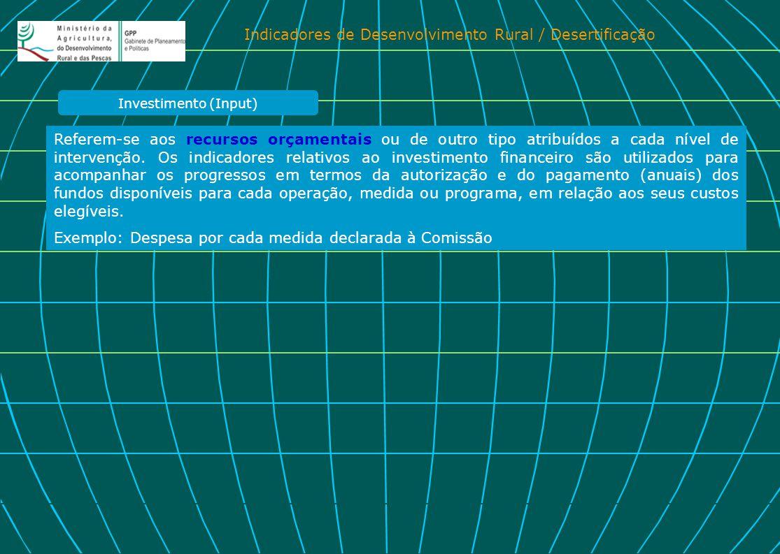 Exemplo: Despesa por cada medida declarada à Comissão